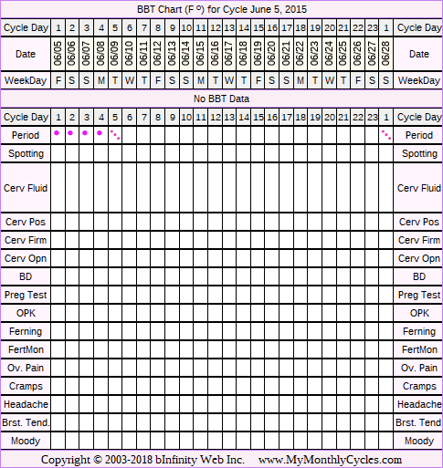 Fertility Chart for cycle Jun 5, 2015, chart owner tags: Acupuncture, Herbal Fertility Supplement
